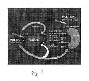 Multikine