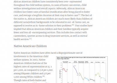 Child Welfare Special Topic Blog