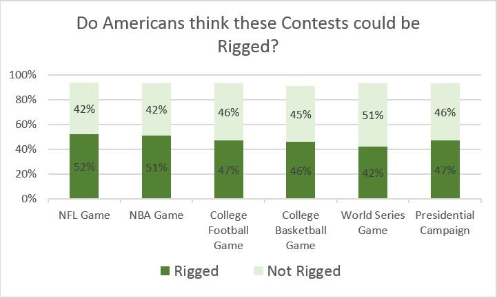 sports-poll-10-31-16-rigged