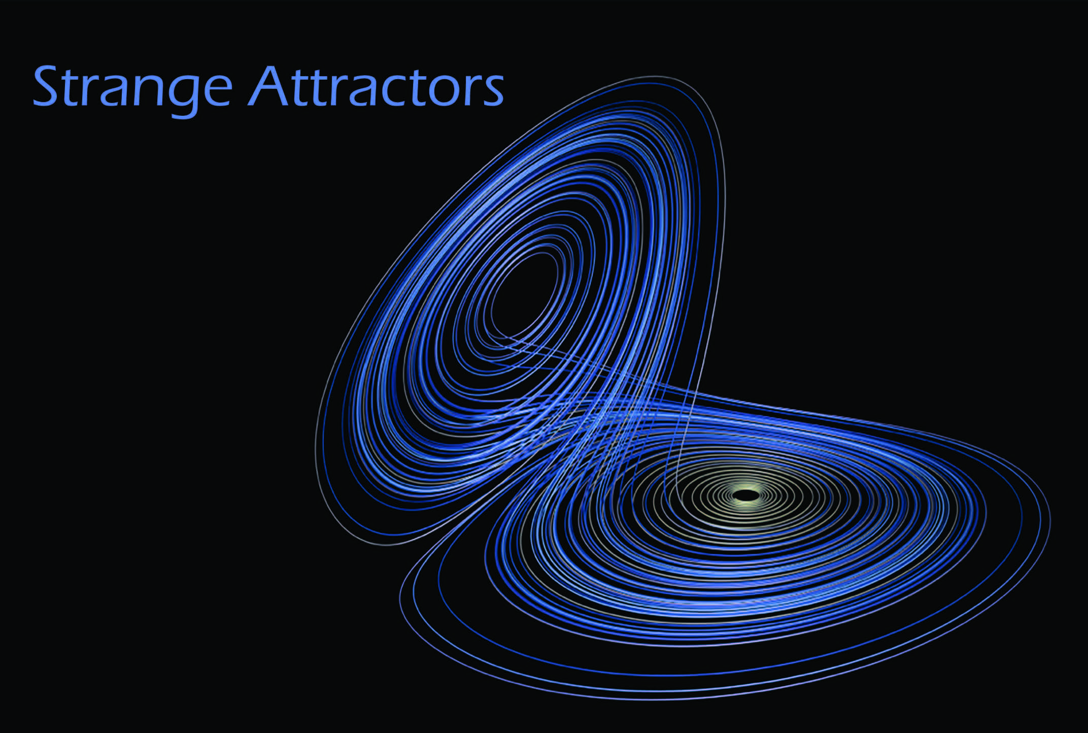 Strange Attractors Postcard Front
